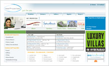 Real Estate Classifieds Website Designing Portfolio Hyderabad Guntur vijayawada visakhapatnam - Ideal Properties